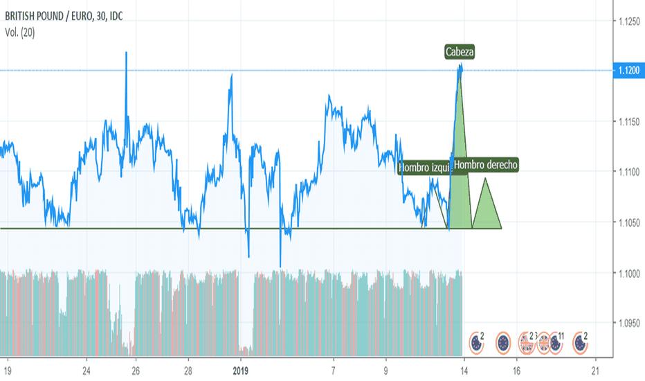 libra euro historico
