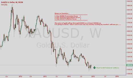 XAUUSD: The price of gold will go through $2000/oz at least $4000/oz