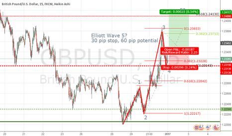 GBPUSD: Elliott Wave 5 + Fib