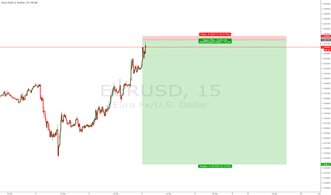 EURUSD: EU INTRAWEEK SHORT
