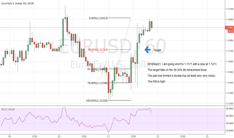 EURUSD: I am going short to 1.1171 with a stop at 1.1211.