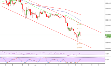 TRXUSD: TRON, Weak intent to leave the trend