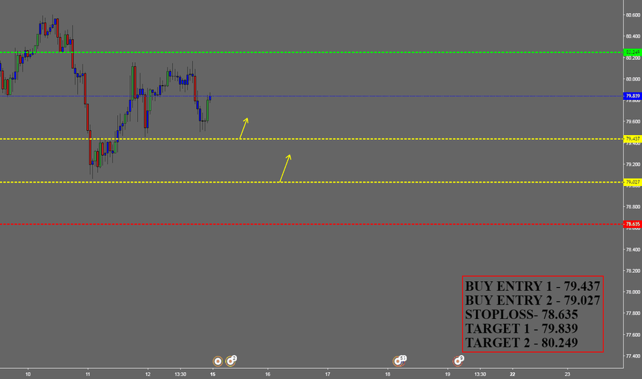 AUDJPY: AUDJPY BUY FOR WEEKLEY INCOME TRADER,MORE SIGNAL DM ME