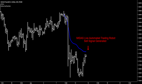 GBPUSD: GBP/USD - MIDAS Live Trading Robot (Sell Signal)
