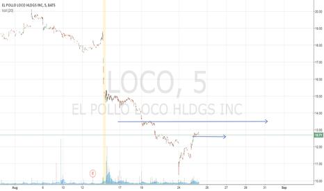 LOCO: Small bottom construction