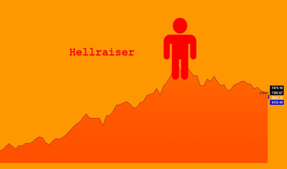 BTCUSD: BTC: Восставший из ада