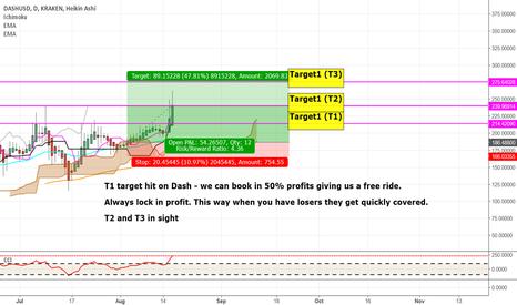 DASHUSD: Dash Winner Target1 = $$$ Target2 = $$$