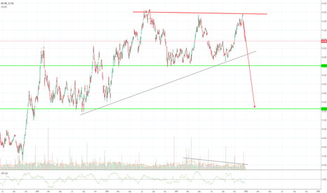 BCE: Bell in for a slow winter.