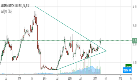 VIKASECO: Vikas Ecotech- Breakout on weekly chart