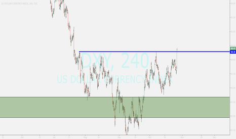 DXY: dollar....breakout of a strong resistance