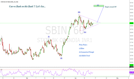 SBIN: SBI : Can we bank on this bank ?!
