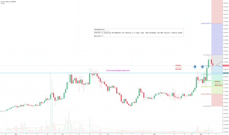 SYSUSD: $SYS (SYSCOIN) preparing for lift-off?