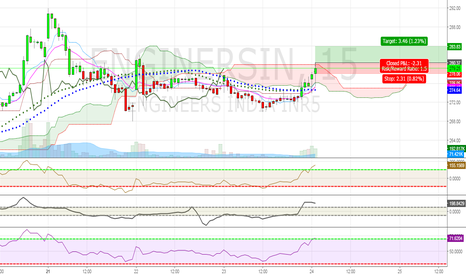 ENGINERSIN: Enginerin long breakout