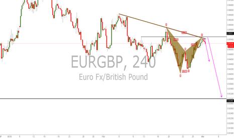 EURGBP: EURGBP-4H-SHORT