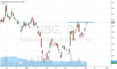 NBG: NBG Trendline