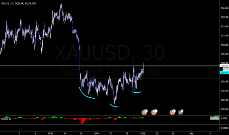 XAUUSD: possible long
