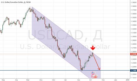 USDCAD: USD/CAD посматривает вниз?