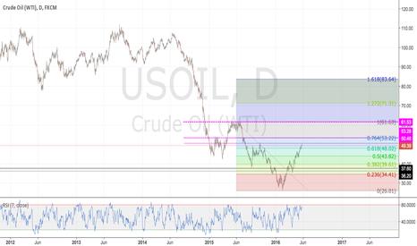 USOIL: USOIL - Three KEY levels of long trend