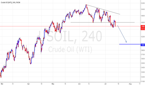 USOIL: ST Breakout or LT Continuation