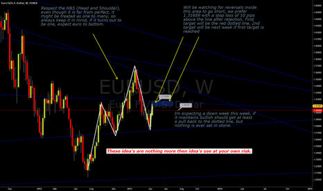 EURUSD: Week of  4-14 to 4-19