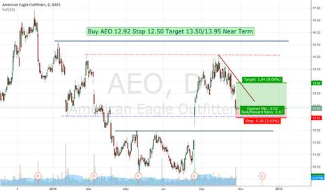AEO: Buy AEO 12.92 Stop 12.50 Target 13.50/13.95 Near Term