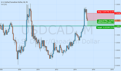 USDCAD: BEARISH, TP 1.16000