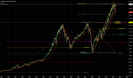 SPX: Still farther to fall.