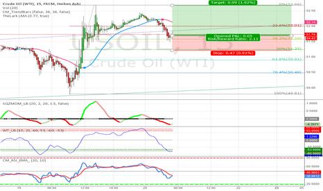 USOIL: Crude Oil Strategy #41