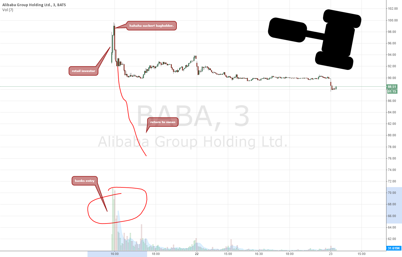 IPO hype hammering in process