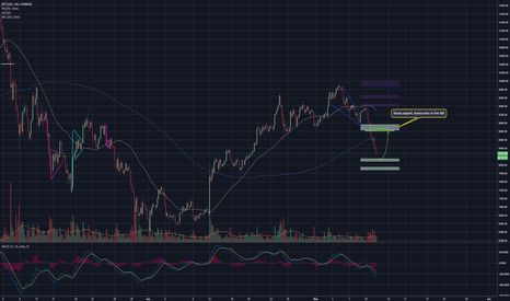 BTCUSD: Absolutely ENOUGH!!!!!