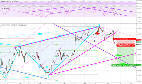 BXY: I think the picture is more clear here:still a Butterfly pattern