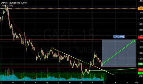 GAZP: GAZP/Вторник, продолжение роста. Long.