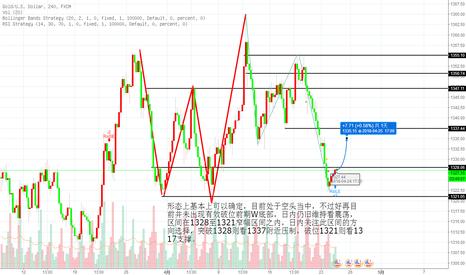 XAUUSD: 黄金低位滞涨,看1335