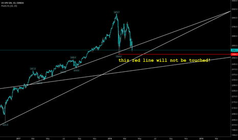 SPX500USD: spx reference for keytrade