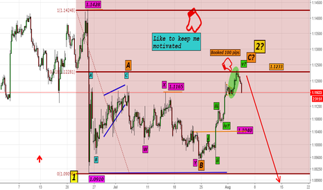EURUSD: EURUSD--100 pips + (Update-16) Exciting Wave Started