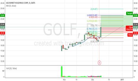 GOLF: GOLF
