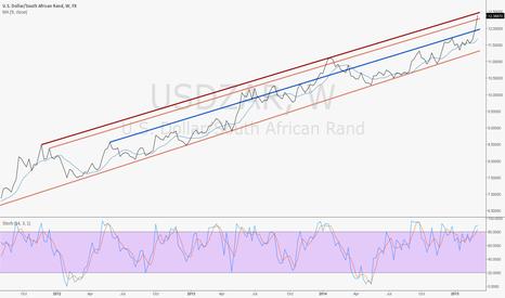 USDZAR: USD/ZAR - Staying Long