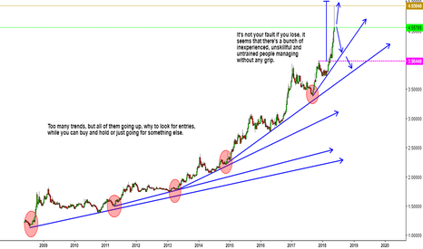 USDTRY: USDTRY A long turn to get GOLD. This is NOT a CALL