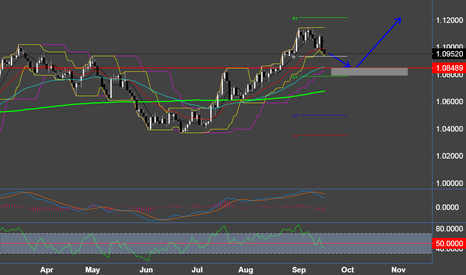 AUDNZD: AUDNZD  -  maybe gas is still in the tank ?