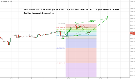 BANKNIFTY: This is best entry we have got to board the train !