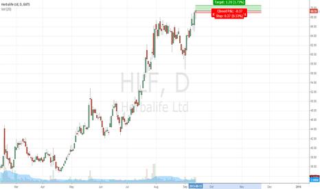 HLF: Test