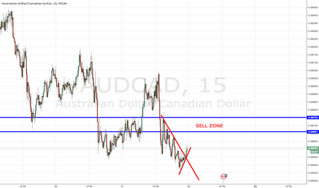 AUDCAD: AUD-CAD possible short - read description