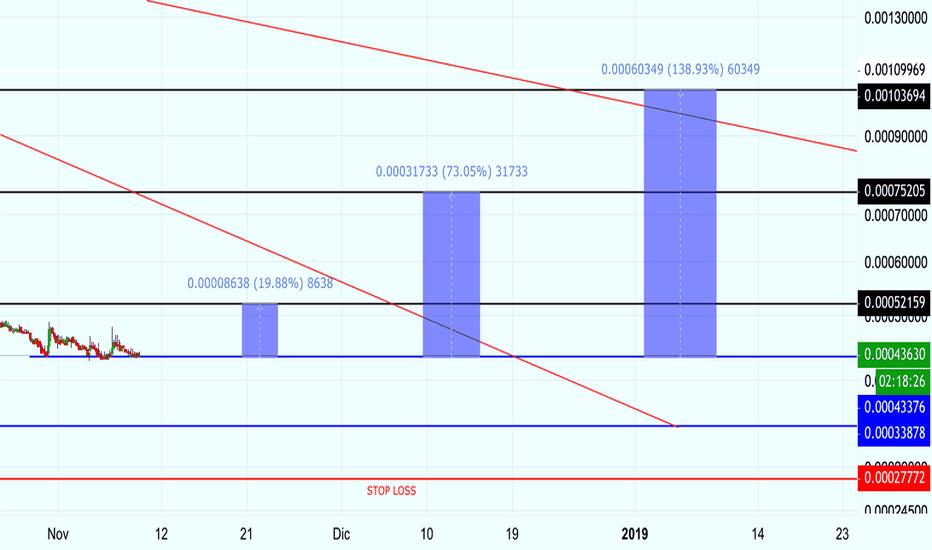 ZCLBTC: ZCL-BTC 20%-73% FACIL