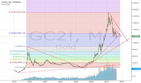GC2!:  Gold