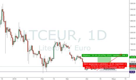 LTCEUR: LtcEur, posible rebote y subida?