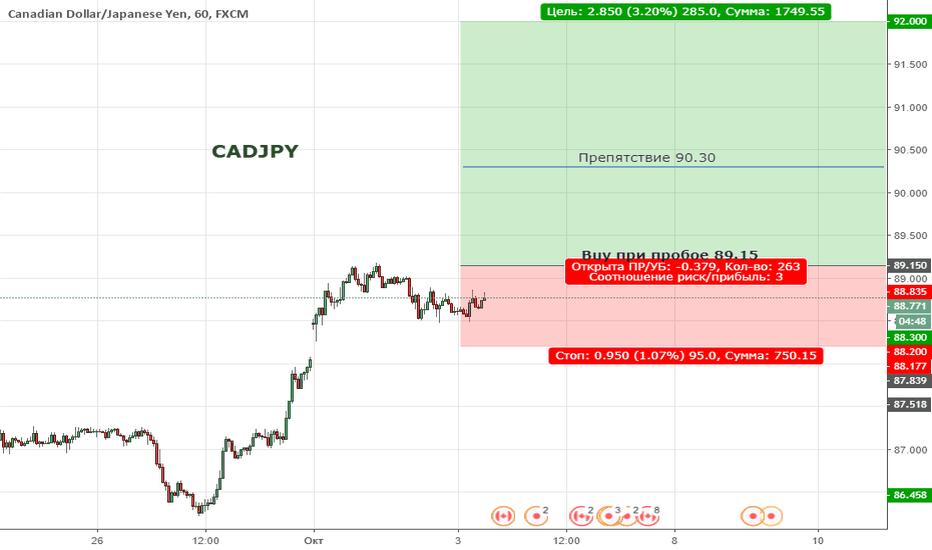 CADJPY:  CADJPY. Цена продолжает формировать бычий канал