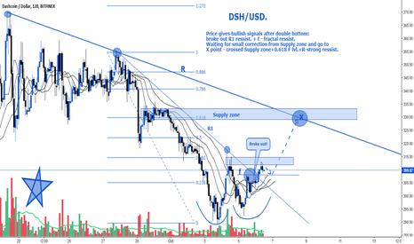 DSHUSD: DSH/USD.