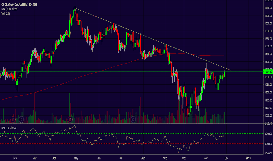 CHOLAFIN: Cholafin ready for a breakout