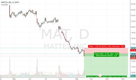 MAT: MAT Short
