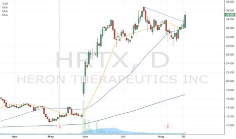 HRTX: HRTX Breakout